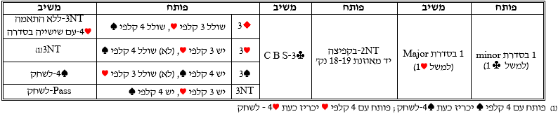 2015-12-03_170220