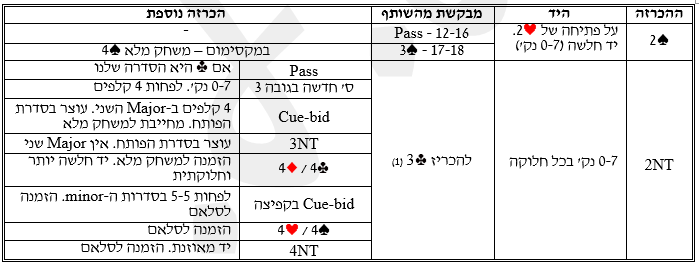 2015-10-17_154008