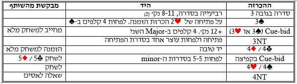 2015-10-17_154400