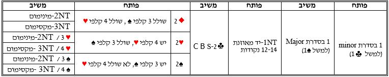 2015-12-03_150924