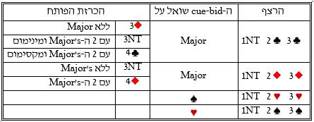 2015-12-11_172031