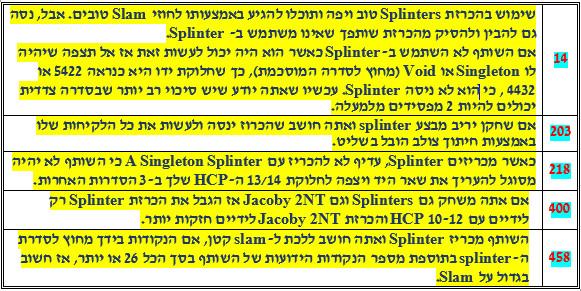 קונבנציית Splinter