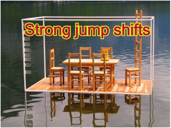 Strong Jump Shifts – SJS